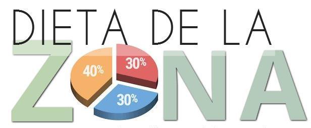 dieta-zona-palma-mallorca-clinica-medicina-estetica-borne-15